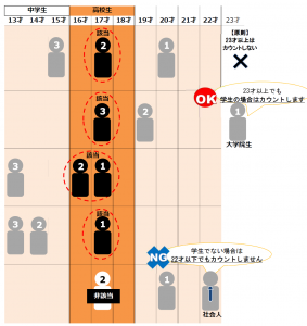 H30 3人っ子イメージ図 (1)